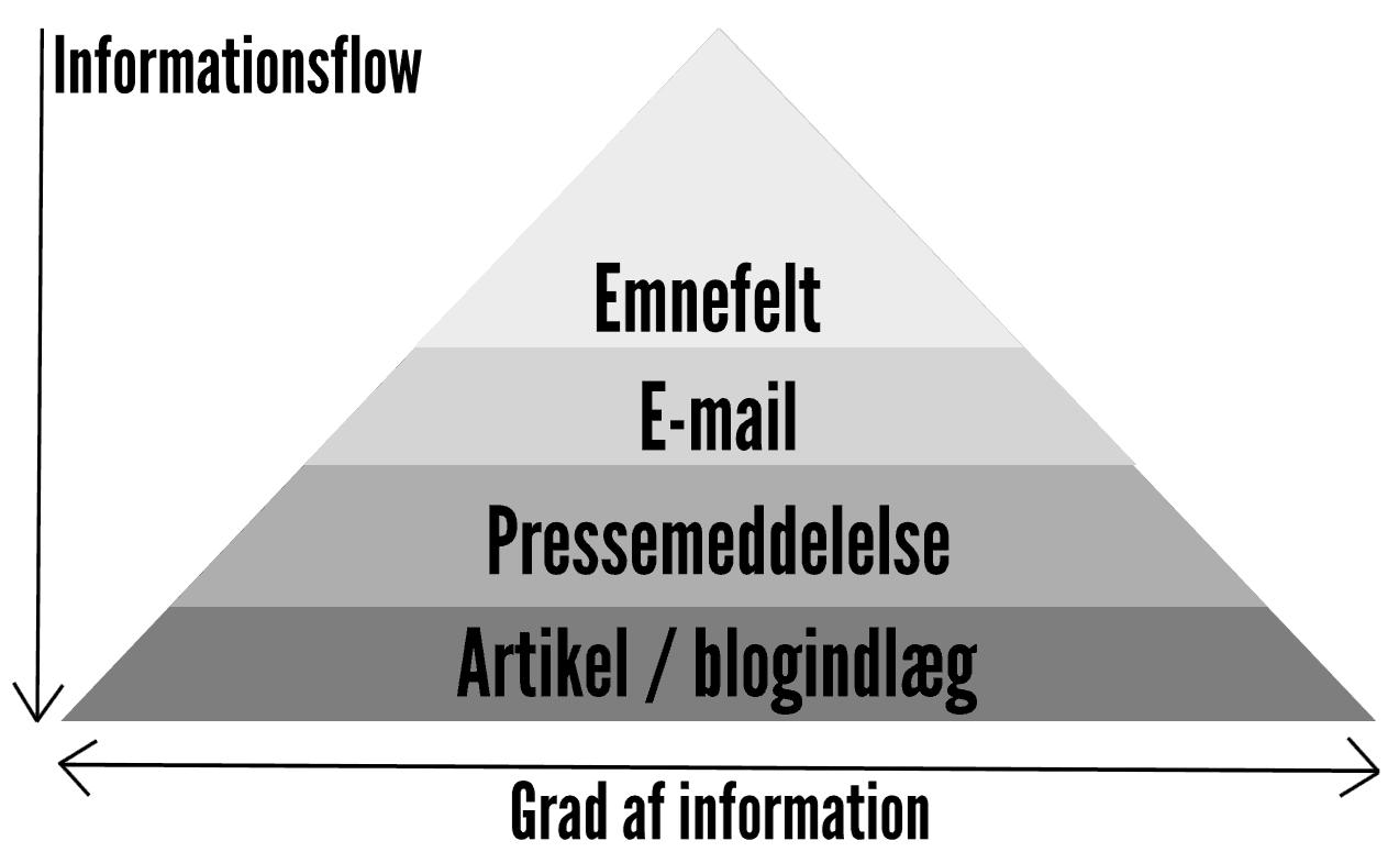 informationsflow