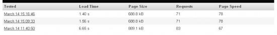 Ny page load time i tal