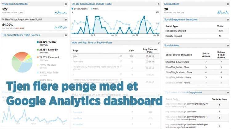 Tjen flere penge med et Google Analytics dashboard